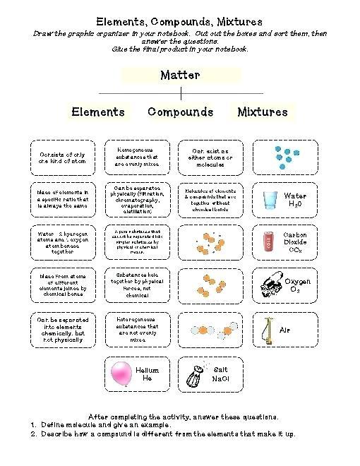 Mixtures Worksheets – Odmartlifestyle Com