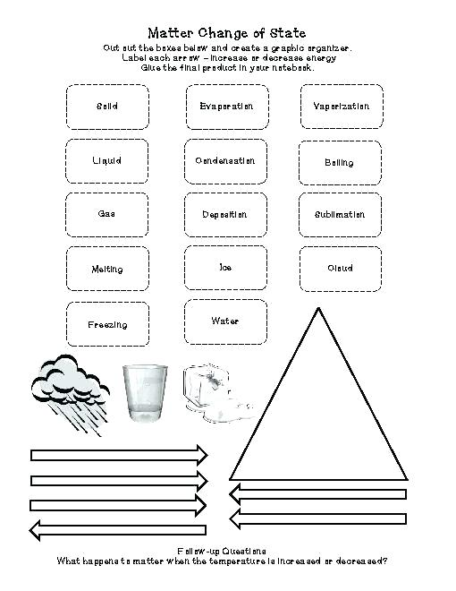 Free Printable States Of Matter Worksheets