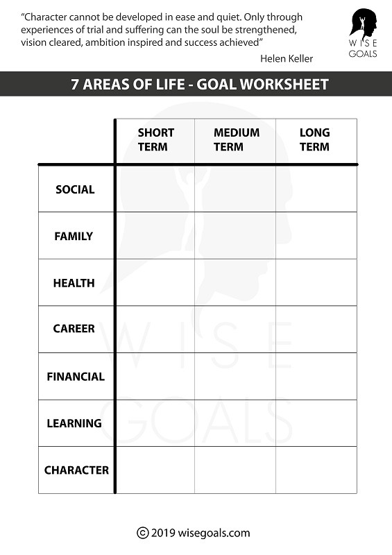 Top Quality Personal Goal Setting Worksheets (printable Pdf)
