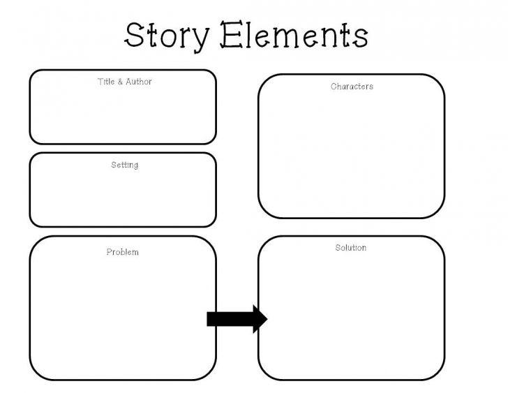 Worksheet Ideas ~ Story Elements Worksheets 2nd Grade Worksheet